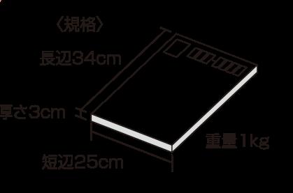 定形外郵便物規格サイズ