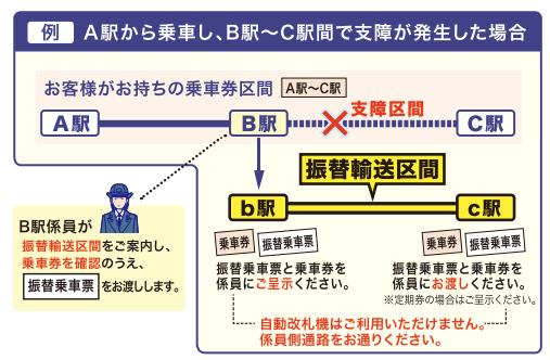 小田急電鉄振替輸送